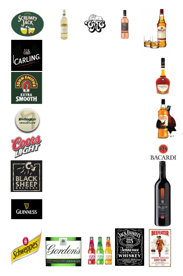 beers_icons_info
